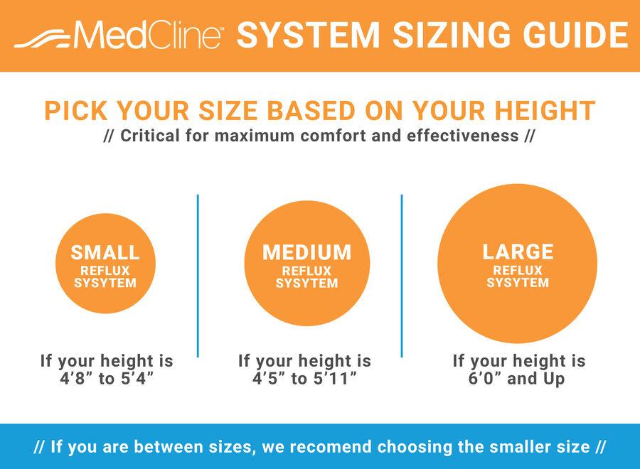 MedCline Acid Reflux Relief System + Extra Cases Bundle, , large image number 1
