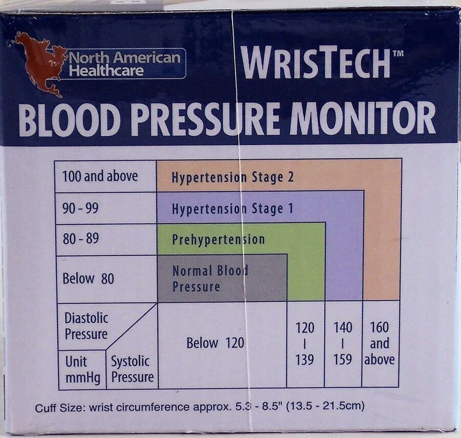 North American Wellness Blood Pressure Monitor with Case, , large image number 4