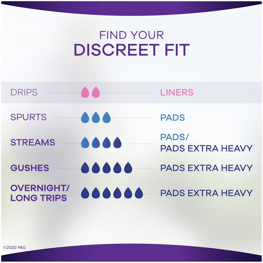 Always Discreet Boutique Incontinence Liners, Very Light Absorbency, Long Length, 111 Count, , large image number 7