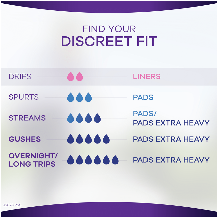 Always Discreet Postpartum Incontinence Liners, Very Light Absorbency, Long Length, 44 Count, , large image number 3